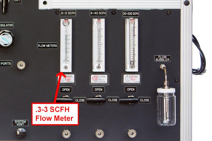 .3-3 SCFH Flow Meter