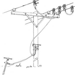 Salisbury 4276 Complete 4 Wire Wye