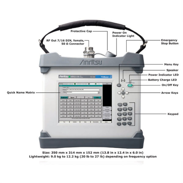 Anritsu MW82119A display overview