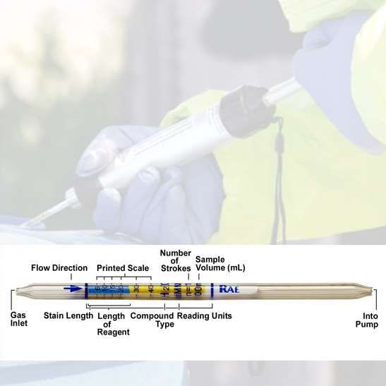 RAE gas detection tubes and draeger tubes comparision